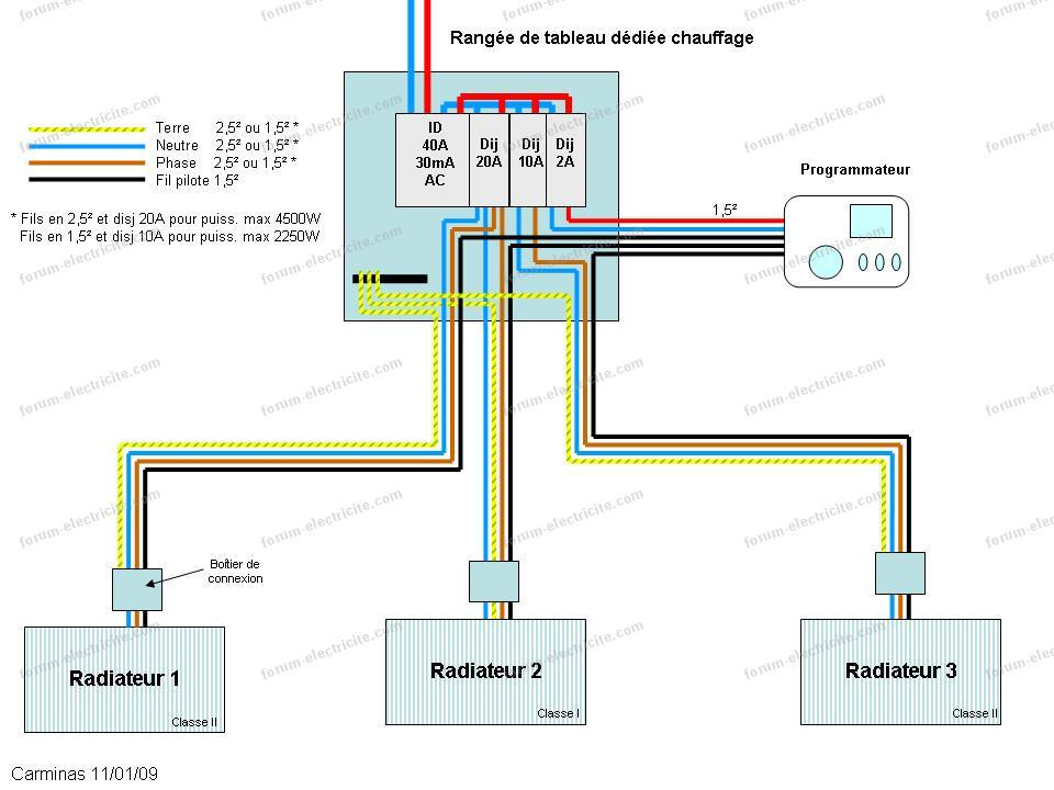 schéma programmateur convecteurs