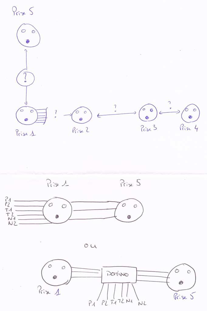 schema prolongement ligne electrique - Electricite Maison Pour Les Nuls