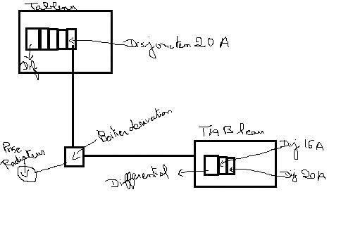 schéma raccordement disjoncteur modifier