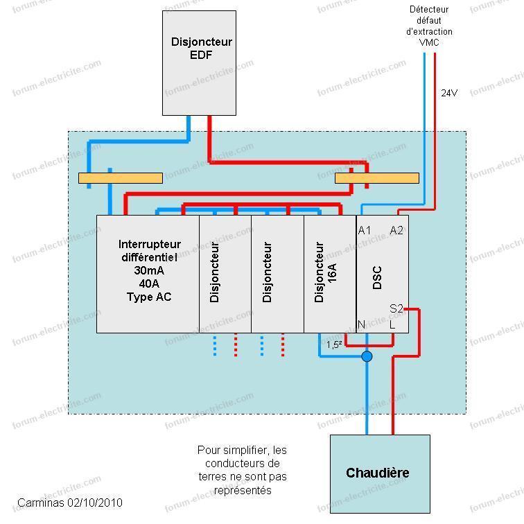 schéma branchement relais DSC