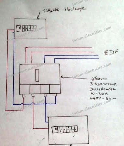 remplacer disjoncteur différentiel schéma