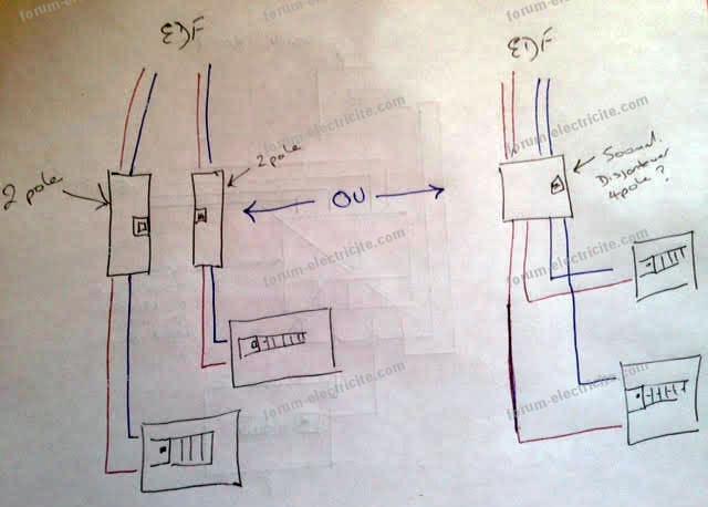 schéma remplacer disjoncteur différentiel