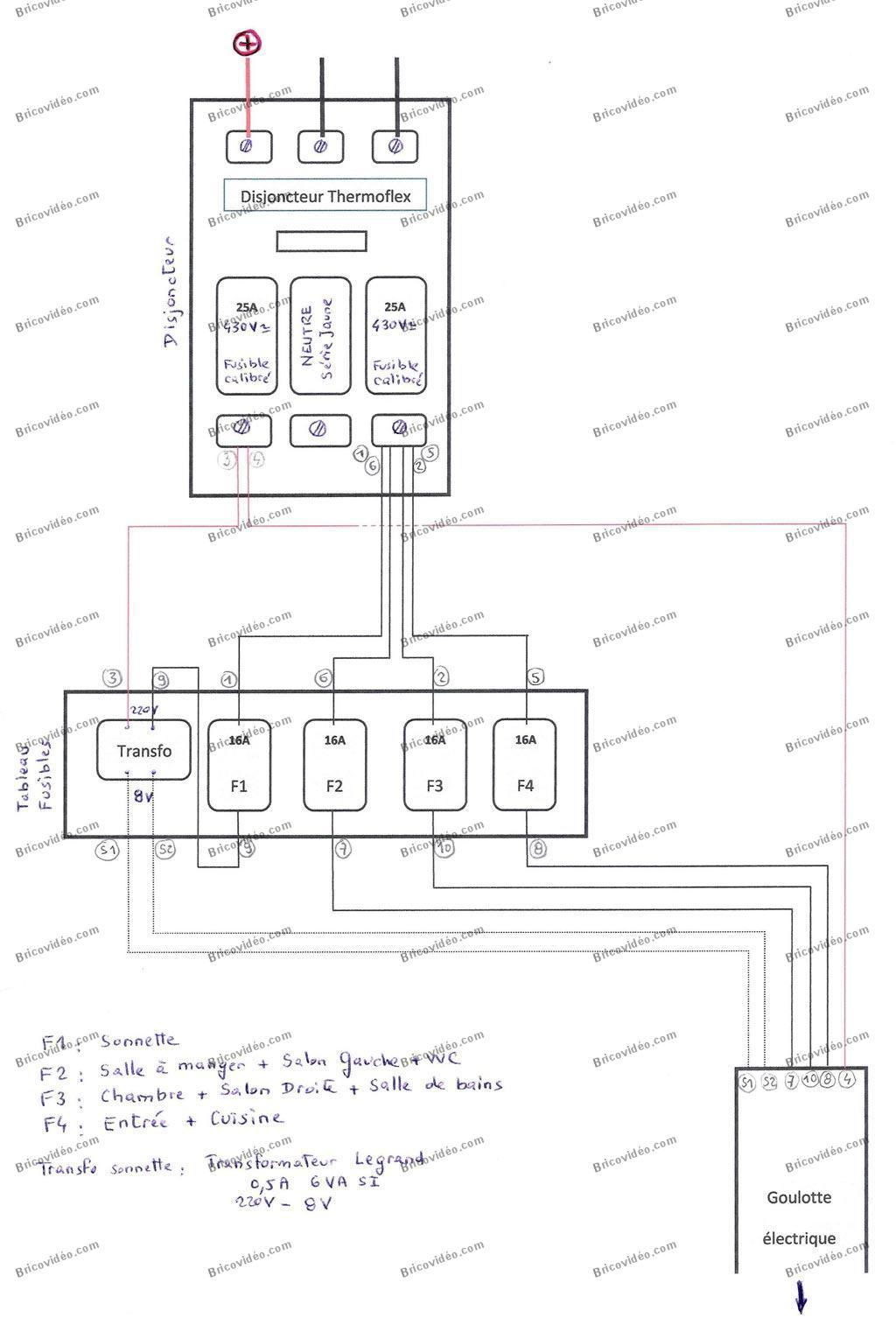 Schéma rénovation ancien tableau électrique