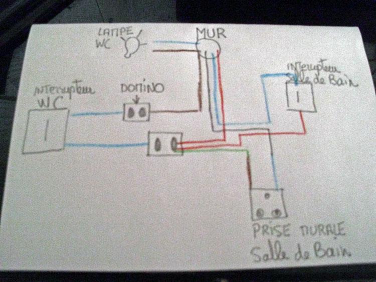 rénover Électricité - conseils pour la répartition des fils ... - Prise De Courant Salle De Bain