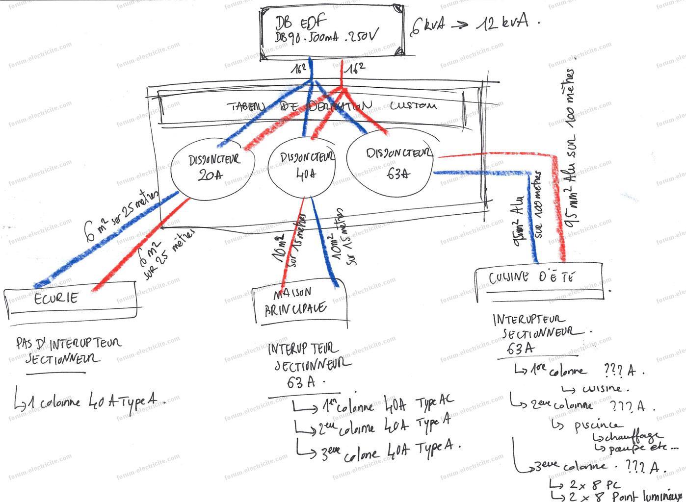 schéma réseau électrique final