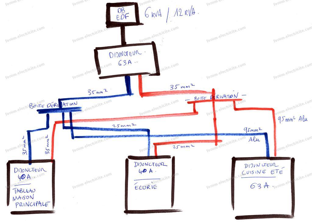 schéma réseau électrique hares