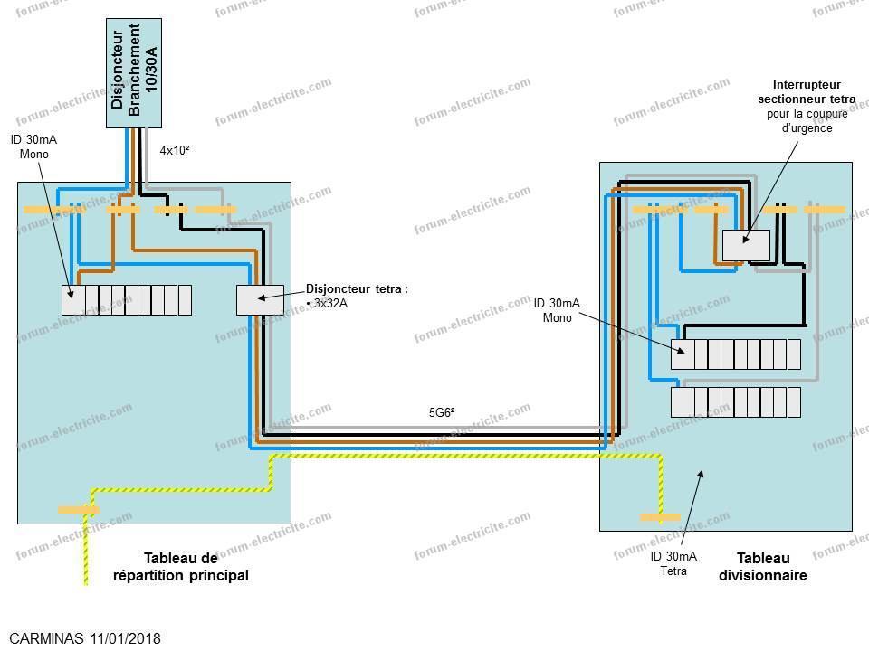 schéma sécurisation installation électrique