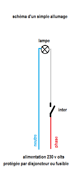 Rebrancher un interrupteur probl me branchement fils - Schema simple allumage ...