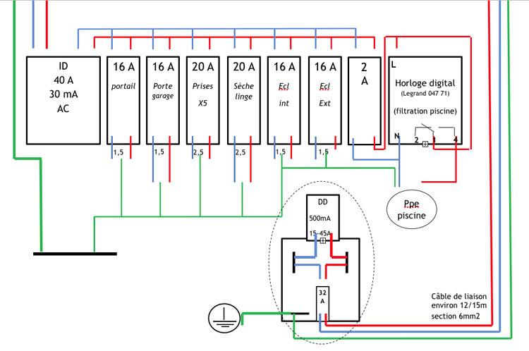 Schéma tableau divisionnaire V3