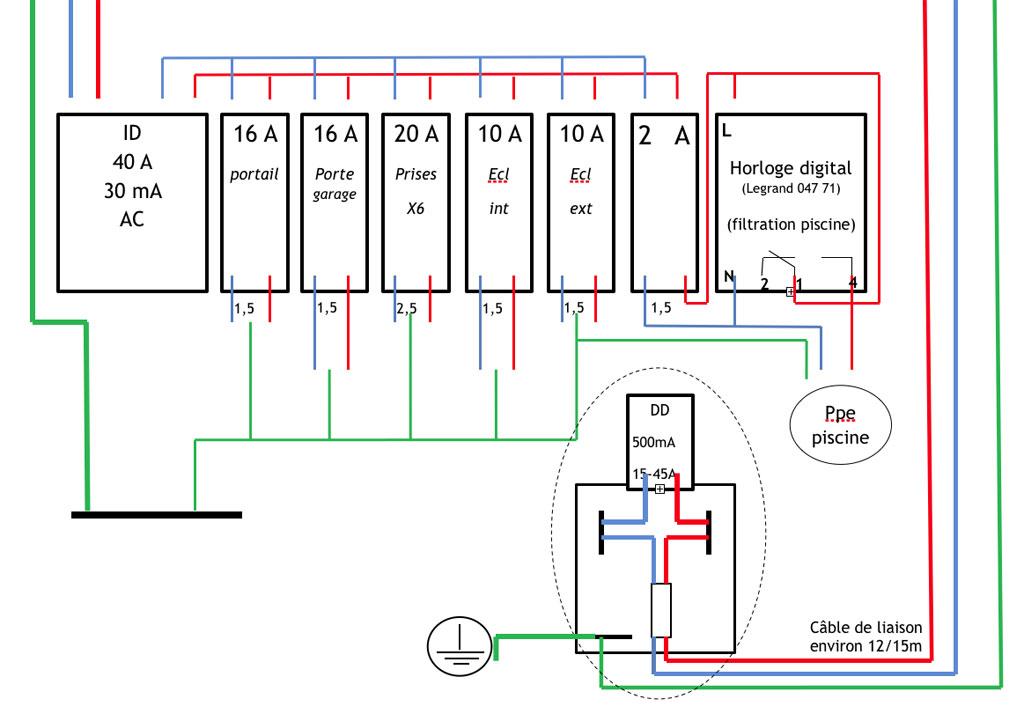 Question lectricit cr ation tableau divisionnaire pour un garage - Tableau electrique secondaire ...