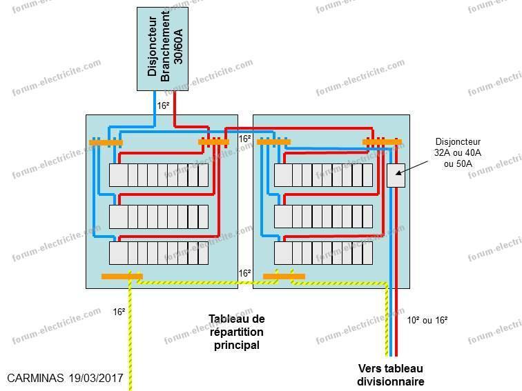 Sch ma installation lectrique installer deux tableaux for Tableau piscine