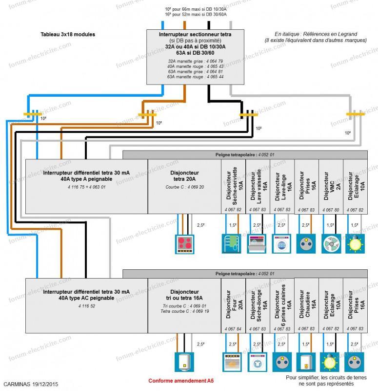 schéma tableau électrique 3x18 modules