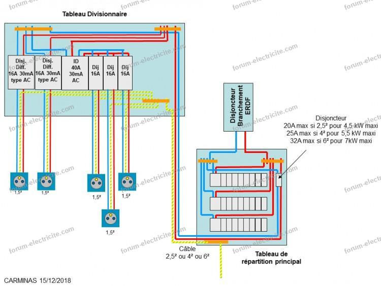 schéma tableau électrique aquarium