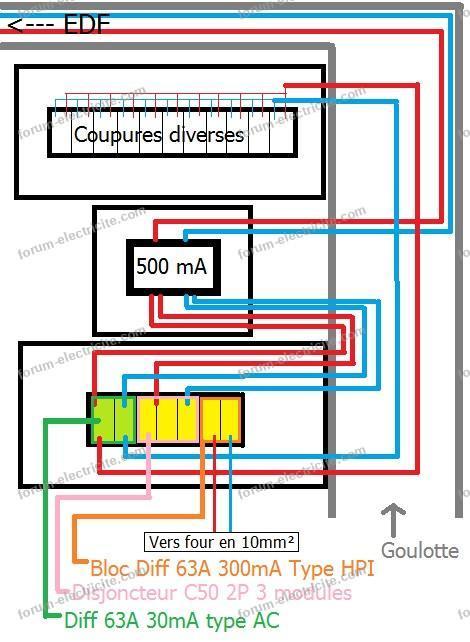 schéma tableau électrique d'atelier