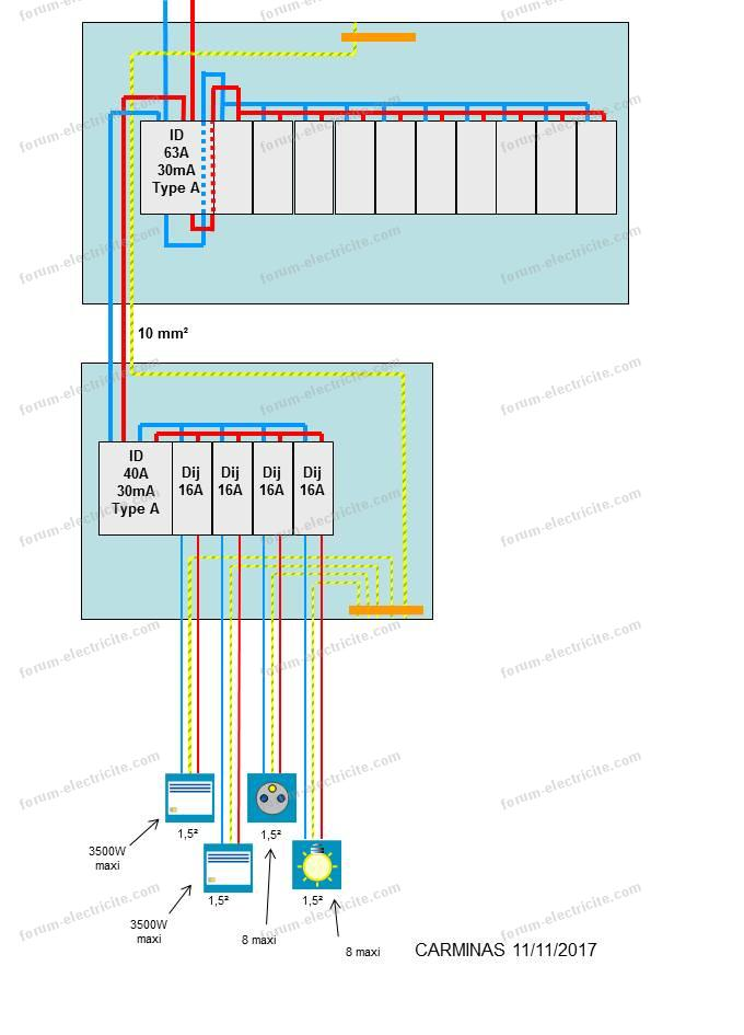 schéma tableau électrique complémentaire