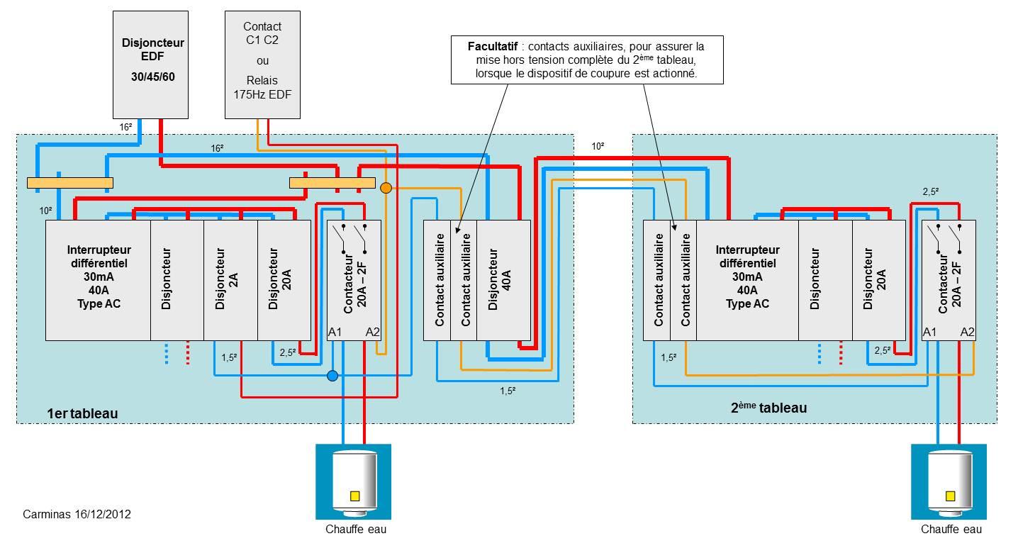 Lectricit sch ma c blage conseils installation lectrique double circuit - Changer contacteur jour nuit ...