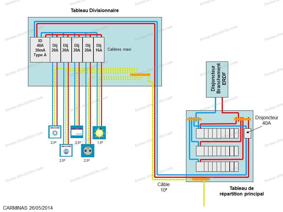 schéma tableau électrique secondaire garage