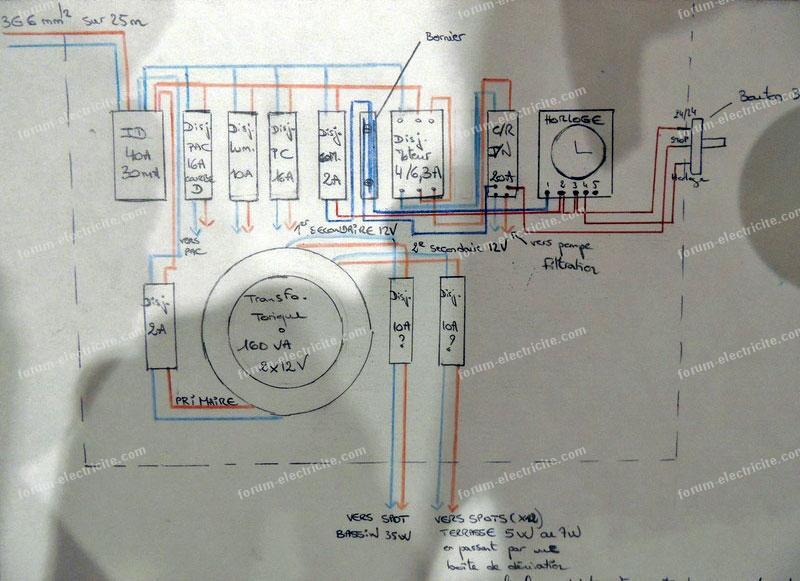 schéma tableau électrique piscine