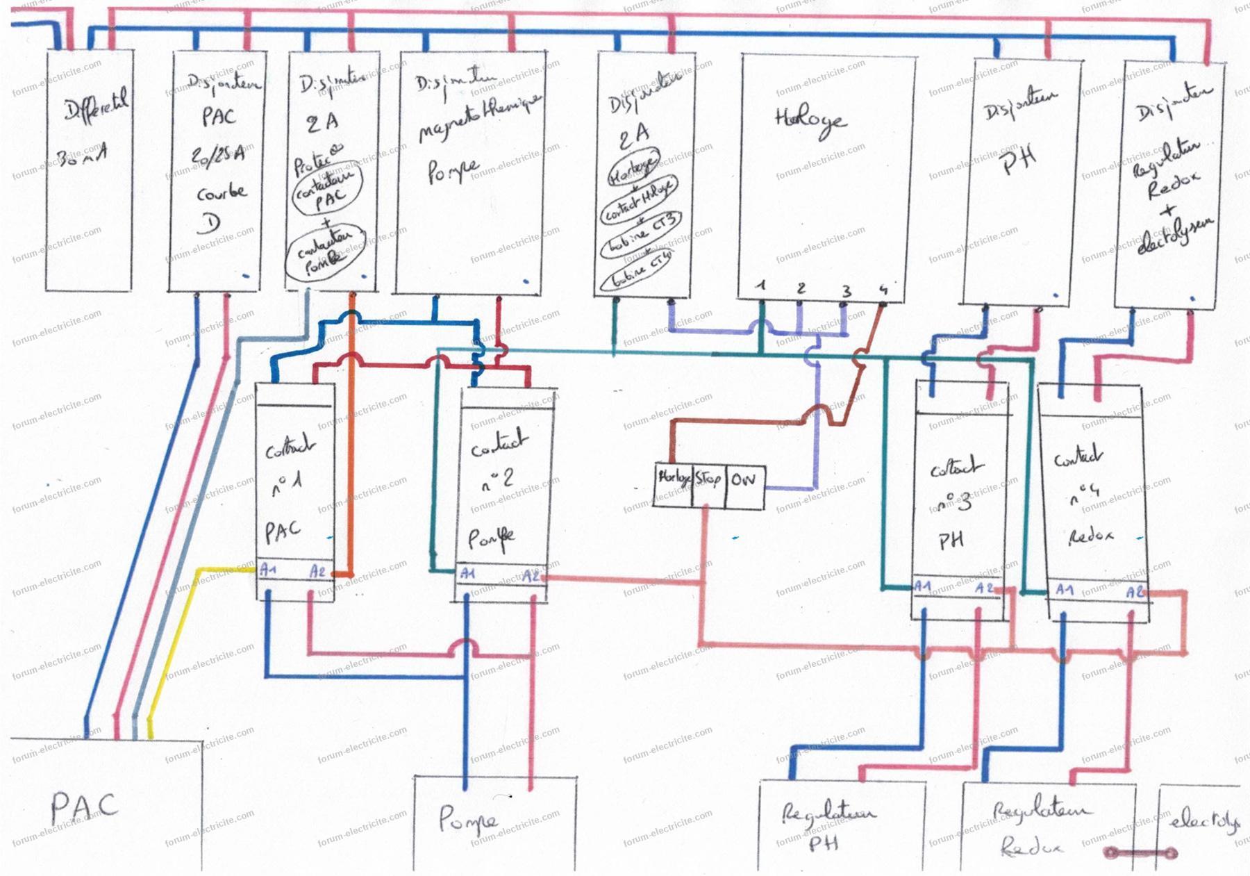 schéma tableau électrique piscine définitif