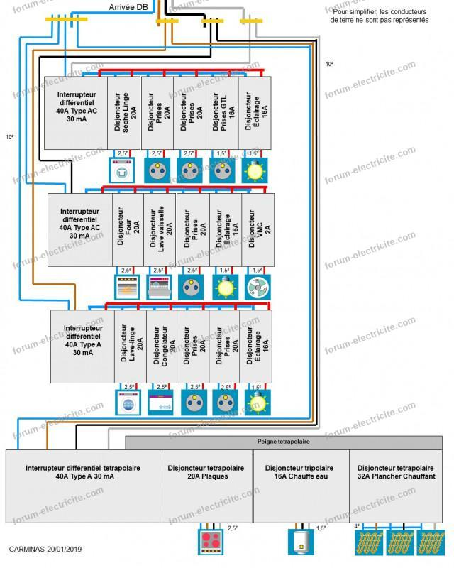 schéma tableau électrique triphasé maison