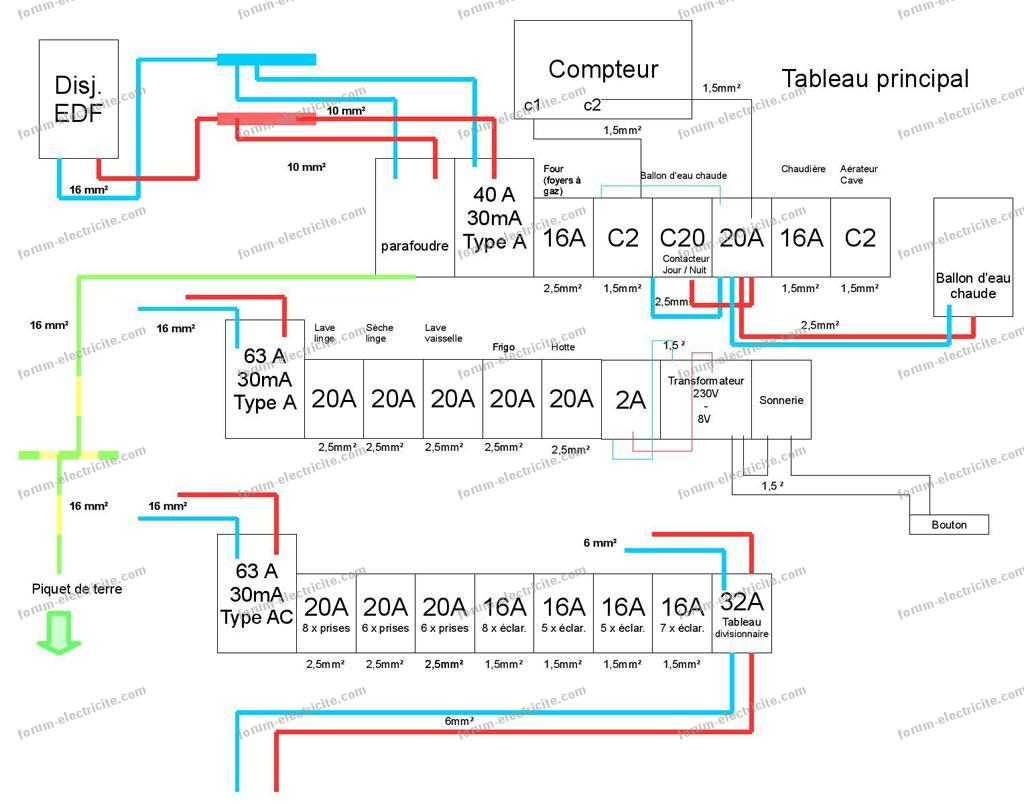 schéma tableau électrique v6