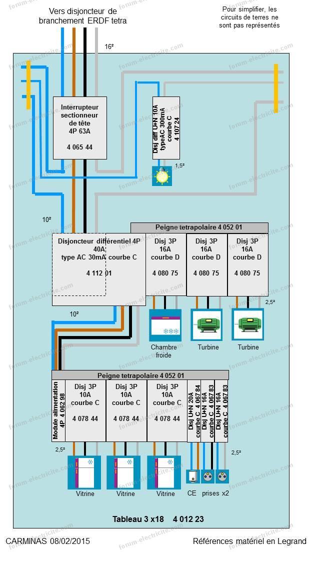 Schéma tableau secondaire forum électricité