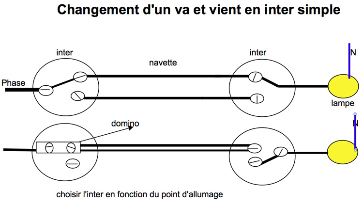 Pin voici un schema d pont a haubans on pinterest for Branchement interrupteur va et vient en simple