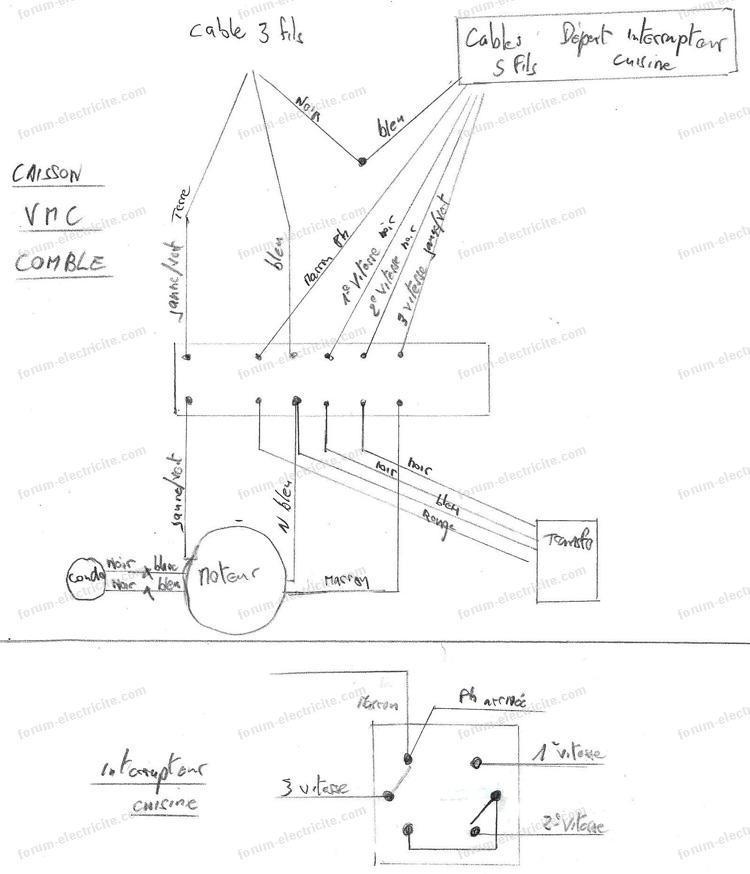 schéma raccordement VMC 3 vitesses