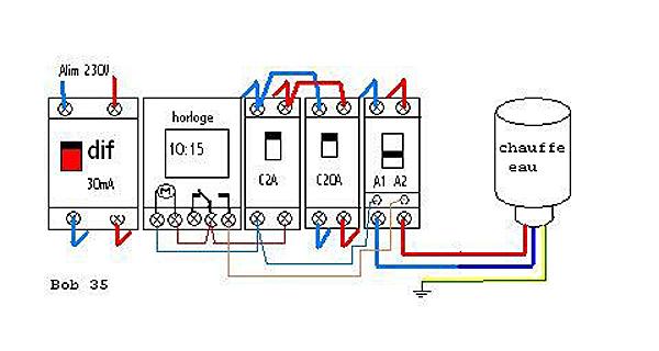 Schema installation disjoncteur differentiel