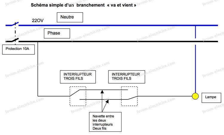 schéma branchement