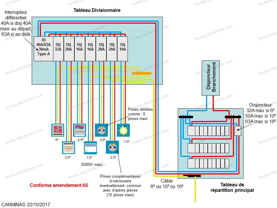 schema_tableau_electrique_secondaire
