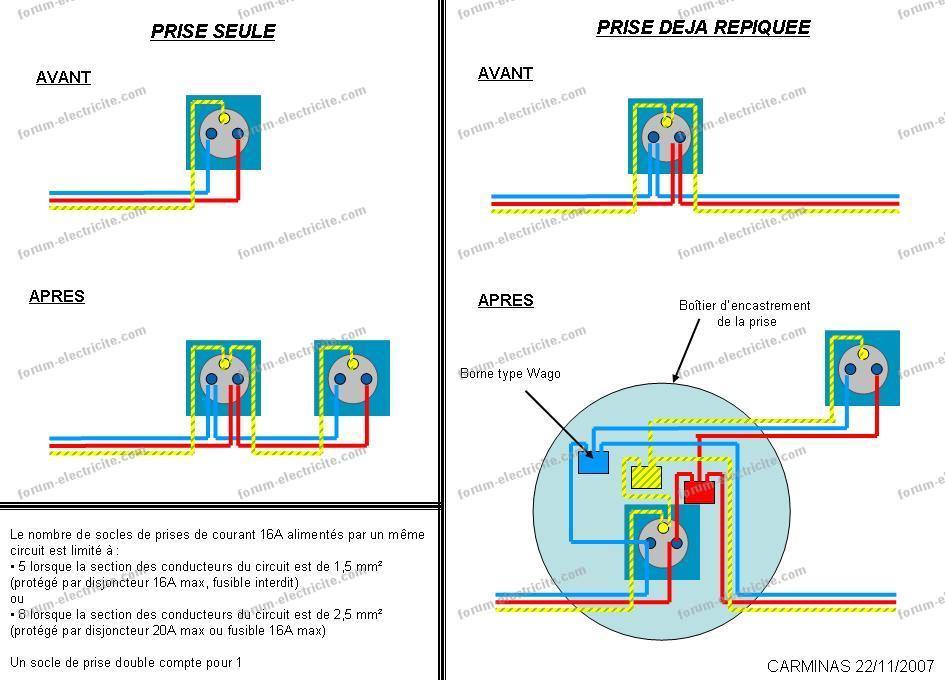 Question travaux lectricit ajout de prise pour brancher un frigo partir de prise existante - Schema prise electrique ...