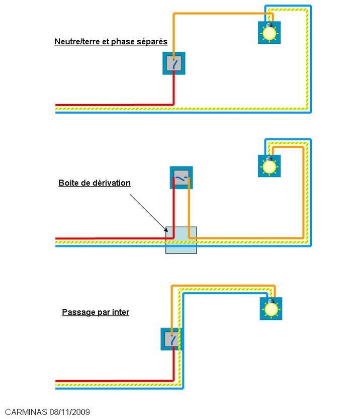 Conseils des bricoleurs norme nf c 15 100 eclairage - Branchement detecteur de mouvement avec interrupteur ...