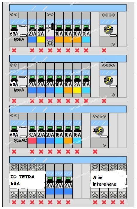 schéma futur tableau avec disjoncteurs