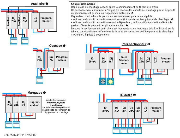Demande consuel edf trendy demande consuel edf with demande consuel edf latest demande consuel - Normes electriques consuel ...