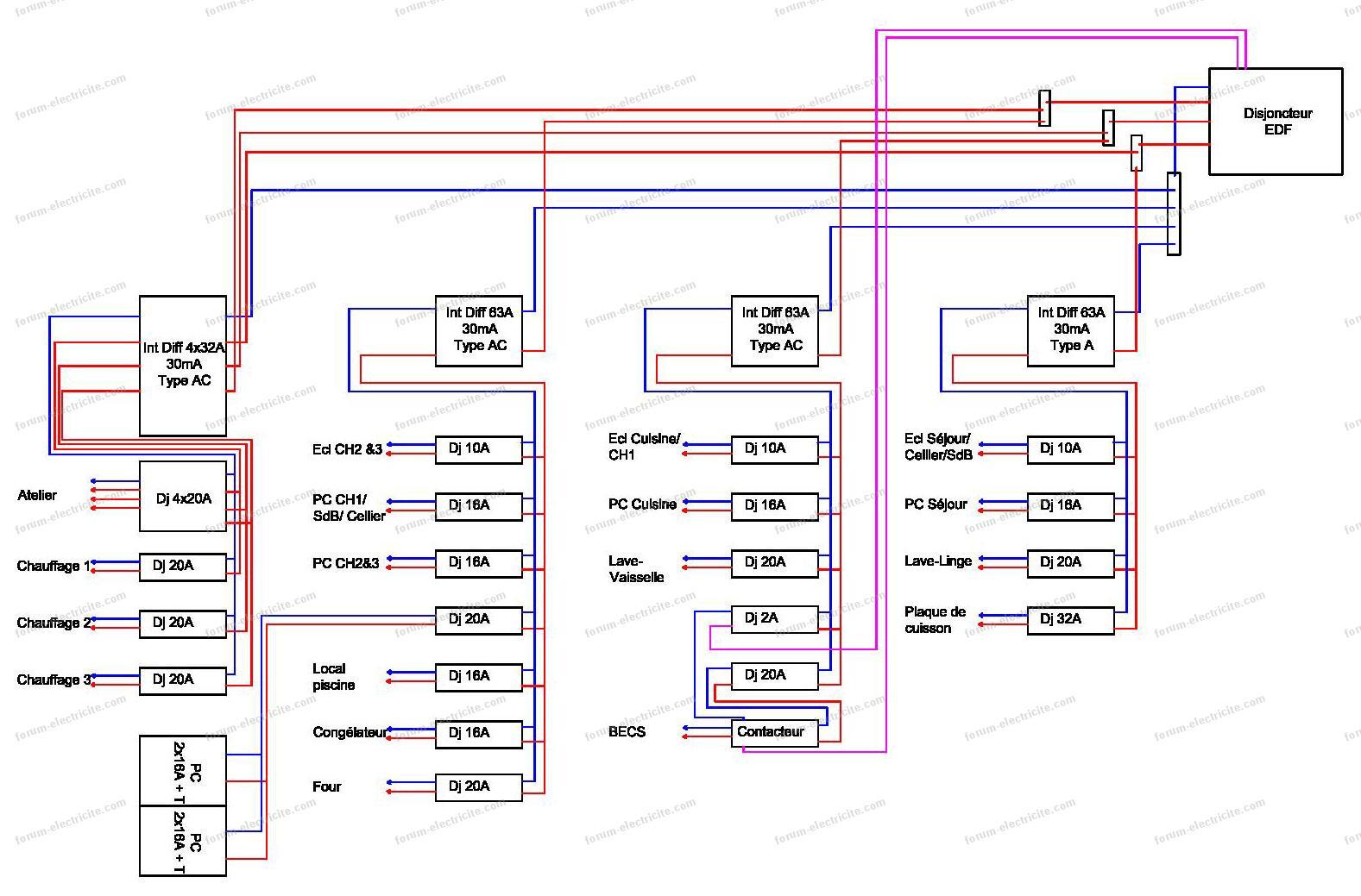 forum lectricit avis sch ma du tableau lectrique maison aliment e en triphas. Black Bedroom Furniture Sets. Home Design Ideas