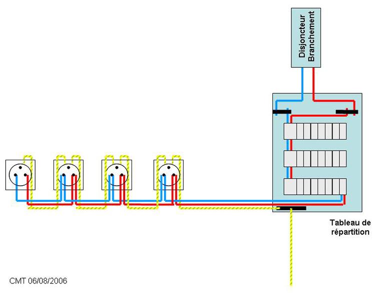 Probl me installation lectrique disjoncteur saute conseils d pannage lectricit bricolage - Probleme electrique disjoncteur qui saute ...
