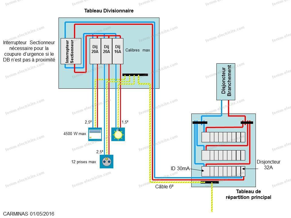 schéma tableau divisionnaire 05