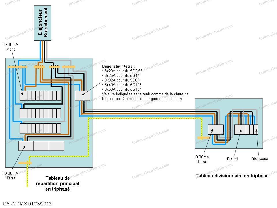 Conseils branchement d 39 un atelier au 380 volts et 220 - Branchement groupe electrogene sur tableau electrique ...
