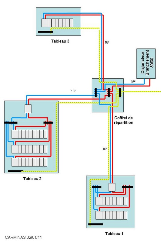 Tableau divisionnaire h - Tableau repartition electrique maison ...