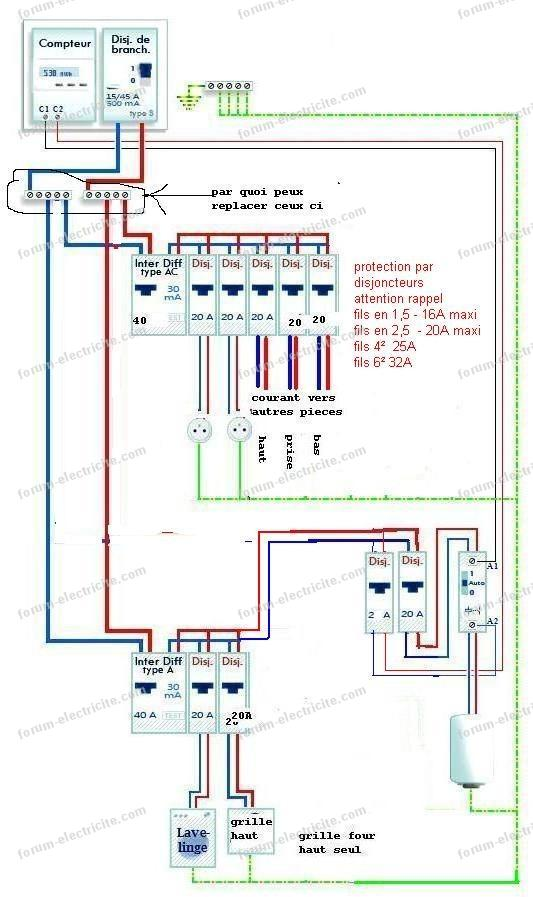 Protections s curit lectricit fils de terre manquante sur installation le - Circuit de terre electricite ...