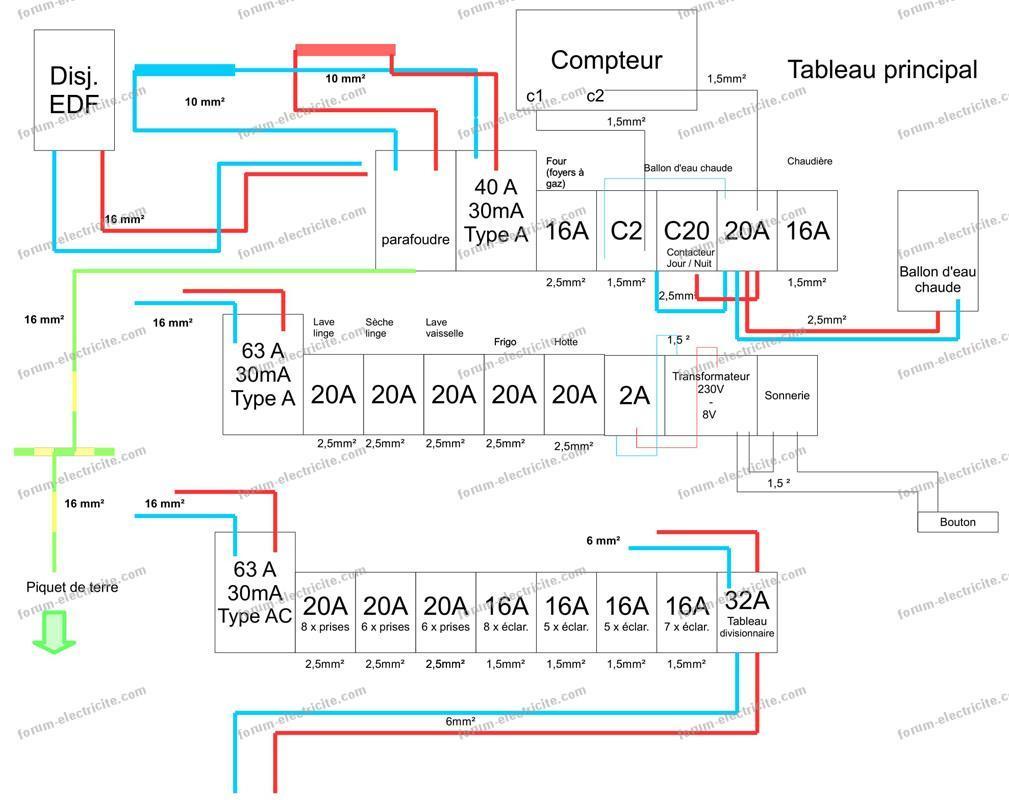 schéma tableau électrique v5.1