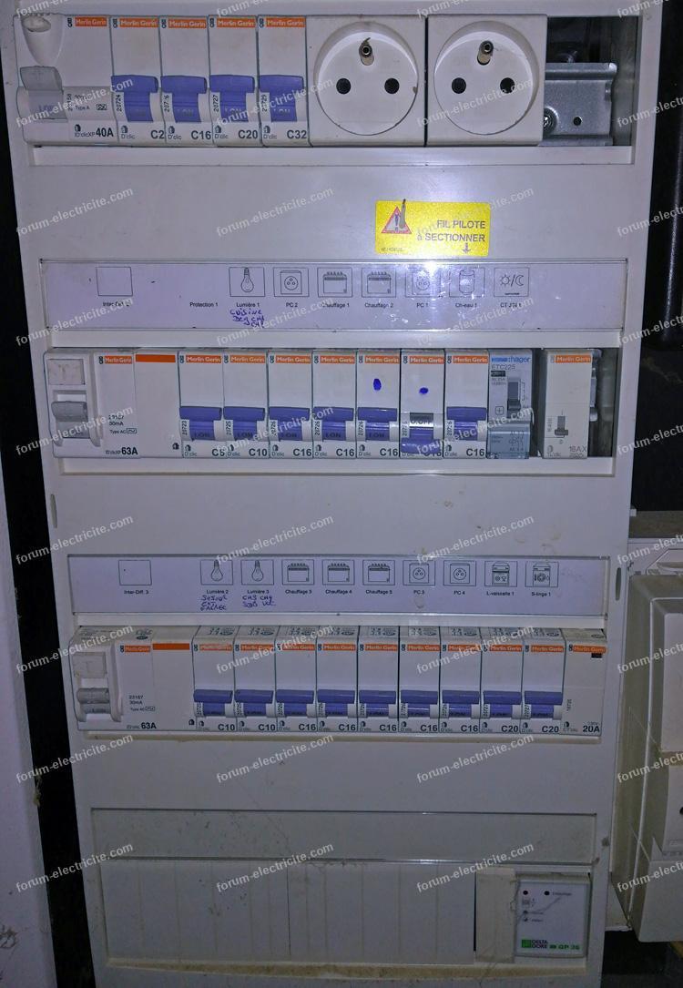 tableau électrique avec des disjoncteurs