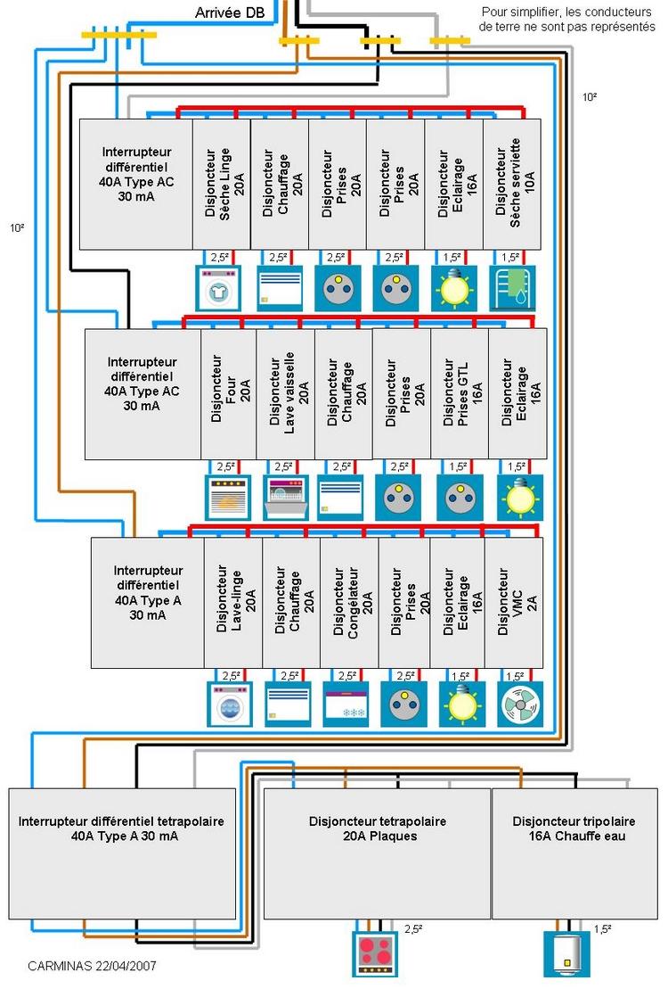 Sehr Cablage tableau electrique triphase pdf – Pièces de rechange pour  VF85