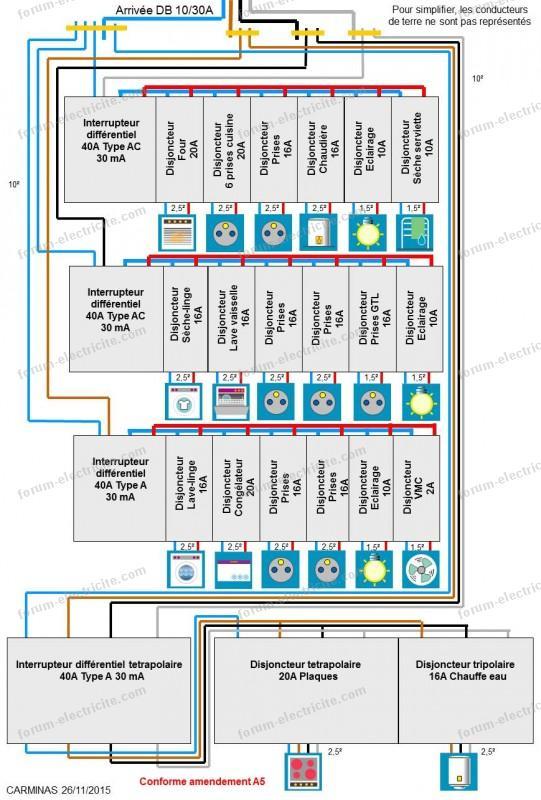 lectricit questions r ponses changer tableau lectrique domestique sur distribution triphas e. Black Bedroom Furniture Sets. Home Design Ideas