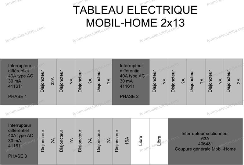 tableau électrique mobil-home