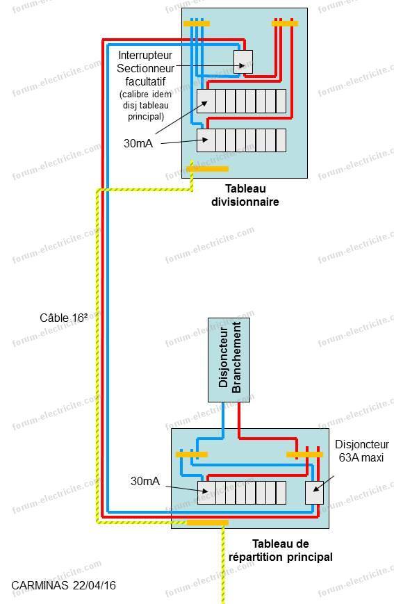 Profil du membre cmt sur le forum lectricit page 8 - Tableau electrique secondaire ...