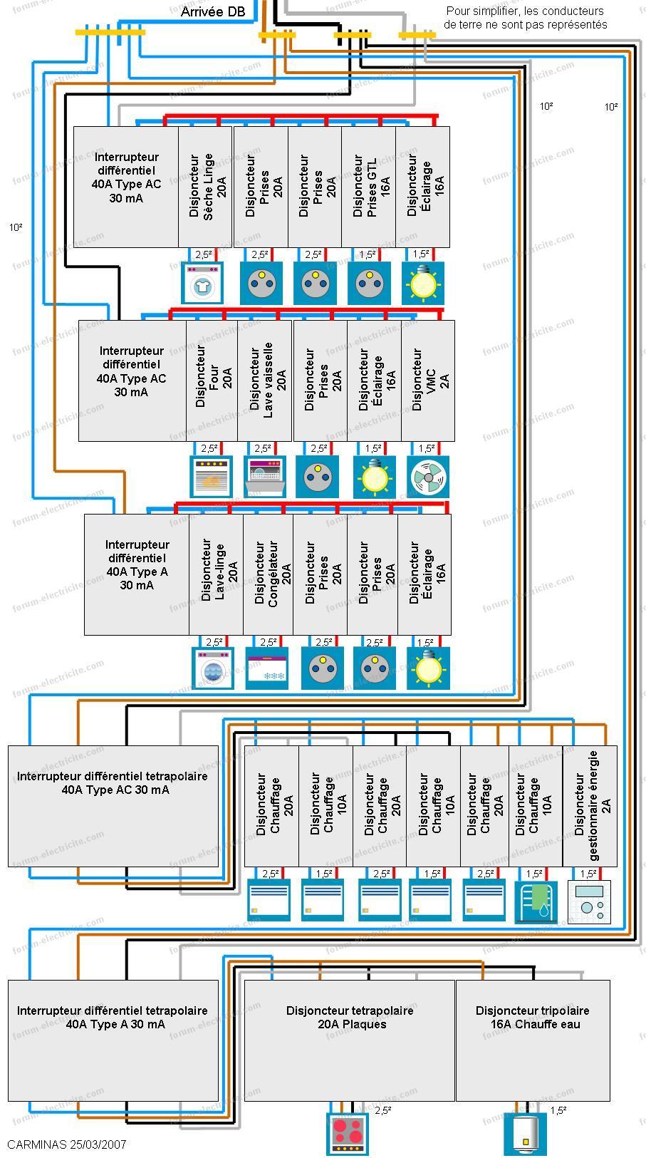comment choisir la section d un cable electrique triphase