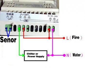 temperaturecontroller
