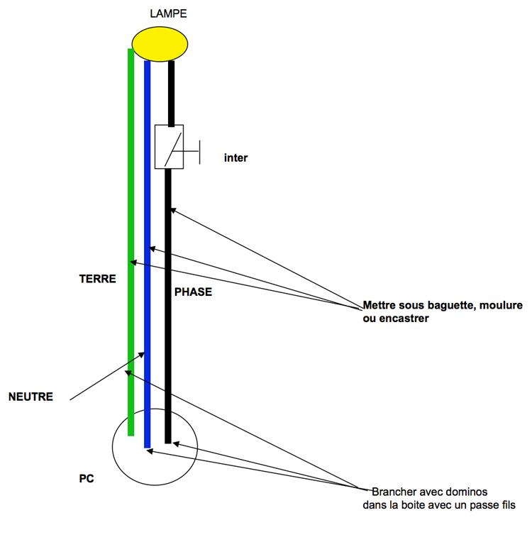 appliques electrique avec interrupteur aubade installer un interrupteur pour rajouter une lampe murale - Appliques Electrique Avec Interrupteur Aubade